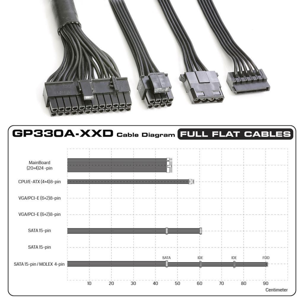 پاور کامپیوتر GP330A-ESD GREEN