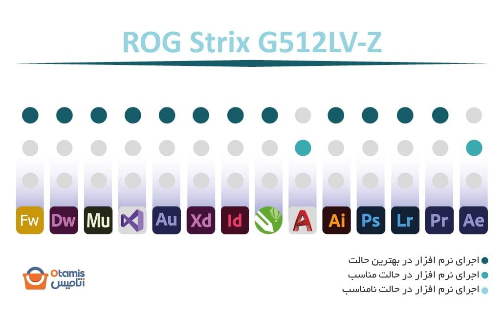 ROG Strix G512LV-Z