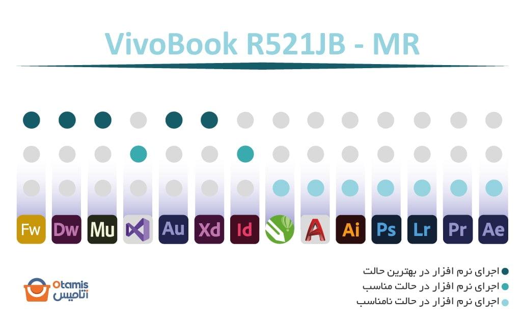 VivoBook R521JB - MR