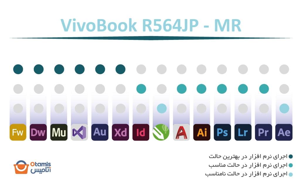 VivoBook R564JP - MR